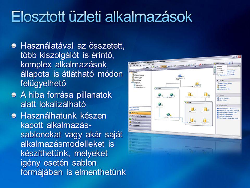 Használatával az összetett, több kiszolgálót is érintő, komplex alkalmazások állapota is átlátható módon felügyelhető A hiba forrása pillanatok alatt lokalizálható Használhatunk készen kapott alkalmazás- sablonokat vagy akár saját alkalmazásmodelleket is készíthetünk, melyeket igény esetén sablon formájában is elmenthetünk