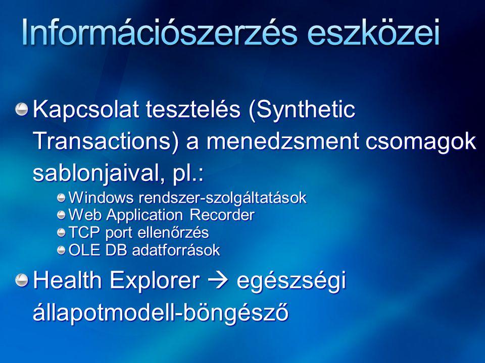 Kapcsolat tesztelés (Synthetic Transactions) a menedzsment csomagok sablonjaival, pl.: Windows rendszer-szolgáltatások Web Application Recorder TCP port ellenőrzés OLE DB adatforrások Health Explorer  egészségi állapotmodell-böngésző