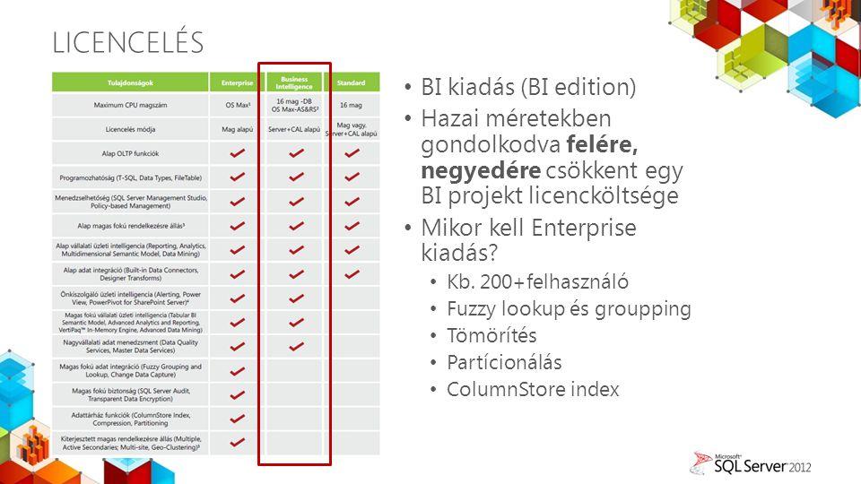 LICENCELÉS BI kiadás (BI edition) Hazai méretekben gondolkodva felére, negyedére csökkent egy BI projekt licencköltsége Mikor kell Enterprise kiadás?