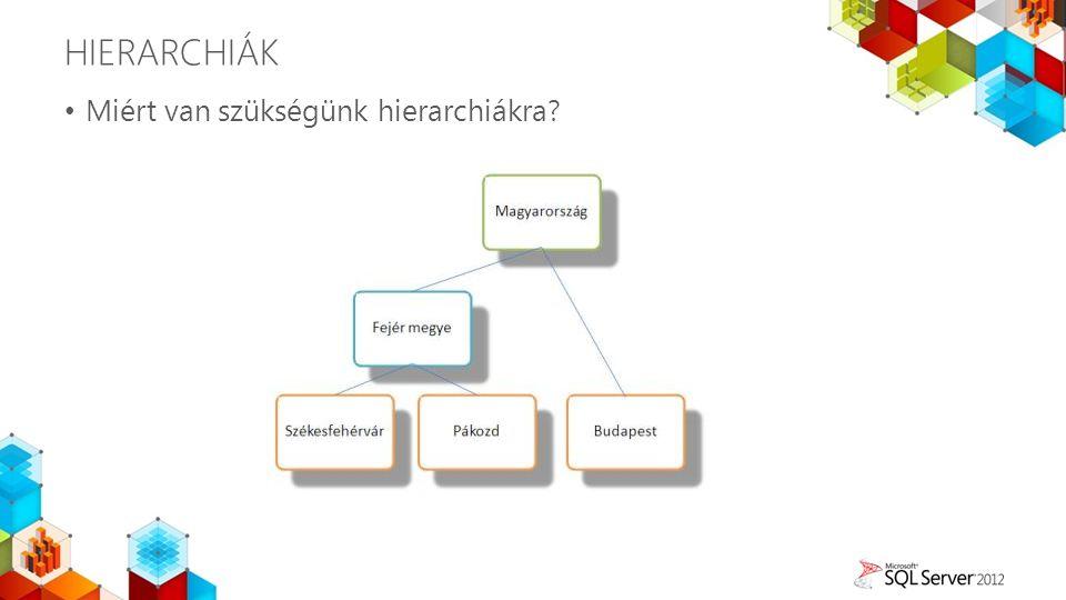 HIERARCHIÁK Miért van szükségünk hierarchiákra?