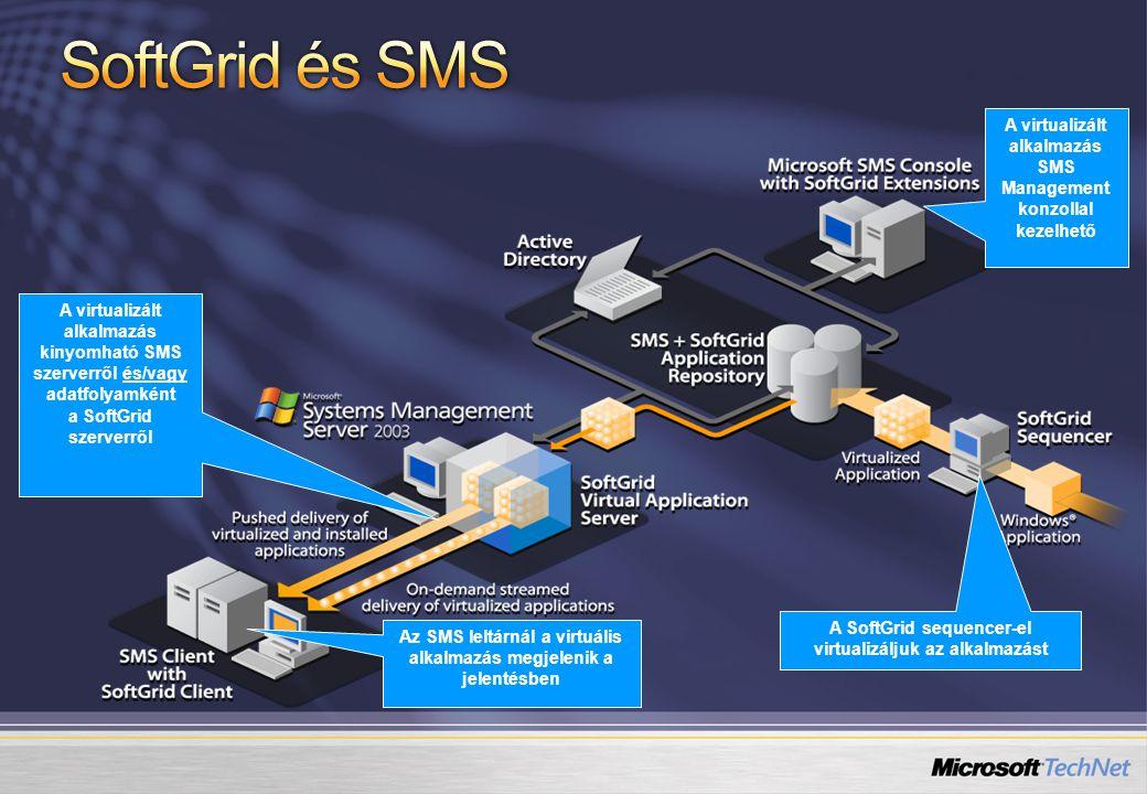 A virtualizált alkalmazás SMS Management konzollal kezelhető A virtualizált alkalmazás kinyomható SMS szerverről és/vagy adatfolyamként a SoftGrid sze