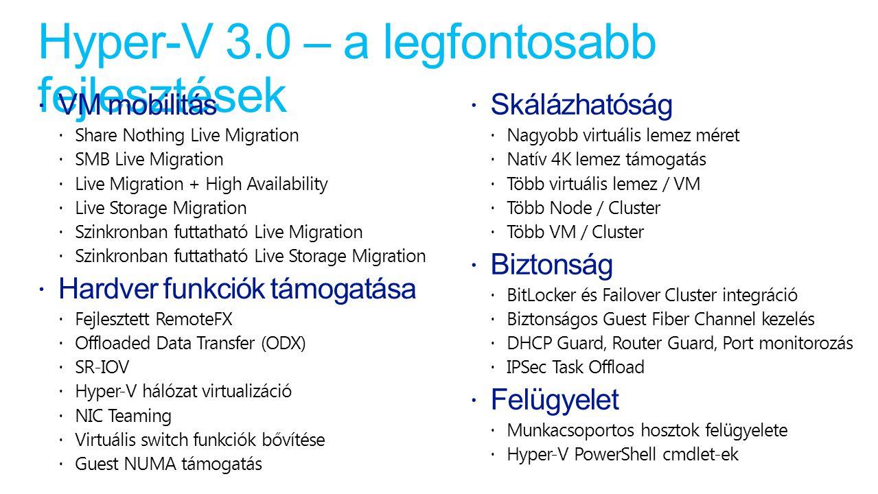 Hyper-V 3.0 – a legfontosabb fejlesztések  VM mobilitás  Share Nothing Live Migration  SMB Live Migration  Live Migration + High Availability  Live Storage Migration  Szinkronban futtatható Live Migration  Szinkronban futtatható Live Storage Migration  Hardver funkciók támogatása  Fejlesztett RemoteFX  Offloaded Data Transfer (ODX)  SR-IOV  Hyper-V hálózat virtualizáció  NIC Teaming  Virtuális switch funkciók bővítése  Guest NUMA támogatás  Skálázhatóság  Nagyobb virtuális lemez méret  Natív 4K lemez támogatás  Több virtuális lemez / VM  Több Node / Cluster  Több VM / Cluster  Biztonság  BitLocker és Failover Cluster integráció  Biztonságos Guest Fiber Channel kezelés  DHCP Guard, Router Guard, Port monitorozás  IPSec Task Offload  Felügyelet  Munkacsoportos hosztok felügyelete  Hyper-V PowerShell cmdlet-ek