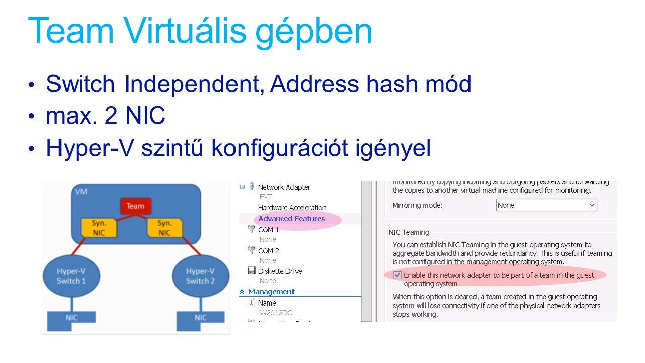 Team Virtuális gépben Switch Independent, Address hash mód max. 2 NIC Hyper-V szintű konfigurációt igényel