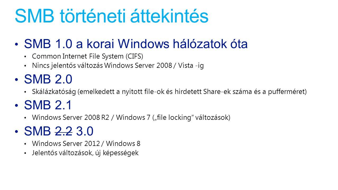 SMB történeti áttekintés SMB 1.0 a korai Windows hálózatok óta Common Internet File System (CIFS) Nincs jelentős változás Windows Server 2008 / Vista
