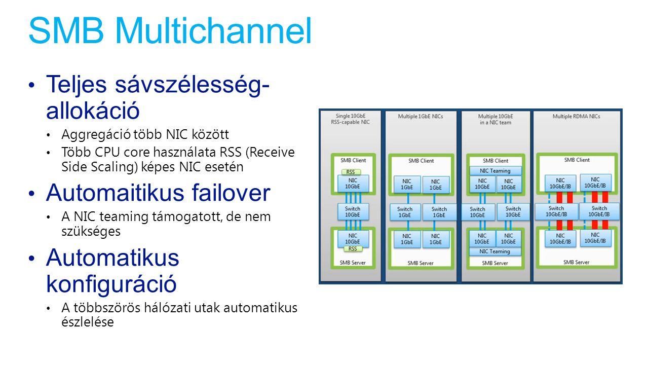 SMB Multichannel Teljes sávszélesség- allokáció Aggregáció több NIC között Több CPU core használata RSS (Receive Side Scaling) képes NIC esetén Automa