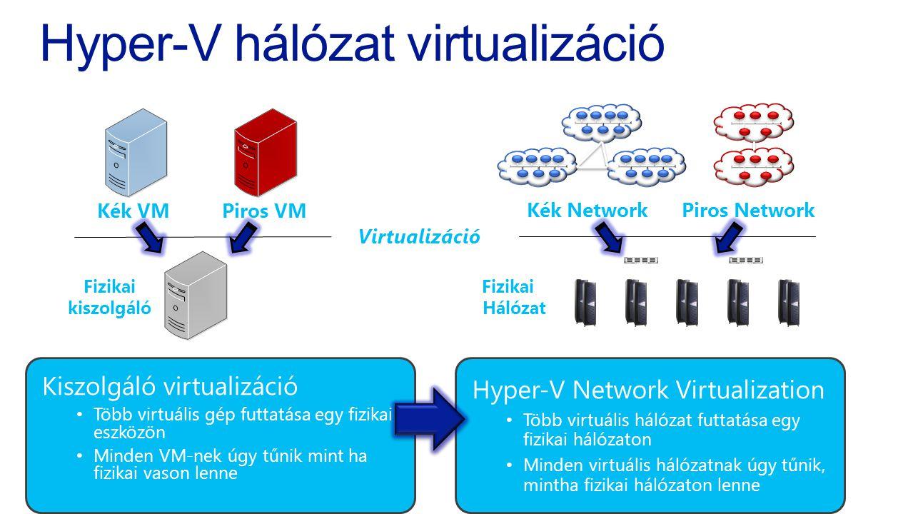 Hyper-V hálózat virtualizáció Kiszolgáló virtualizáció Több virtuális gép futtatása egy fizikai eszközön Minden VM-nek úgy tűnik mint ha fizikai vason