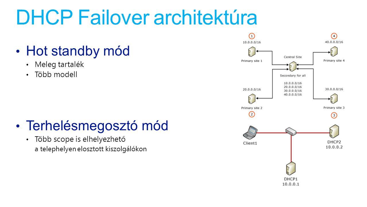 DHCP Failover architektúra Hot standby mód Meleg tartalék Több modell Terhelésmegosztó mód Több scope is elhelyezhető a telephelyen elosztott kiszolgá