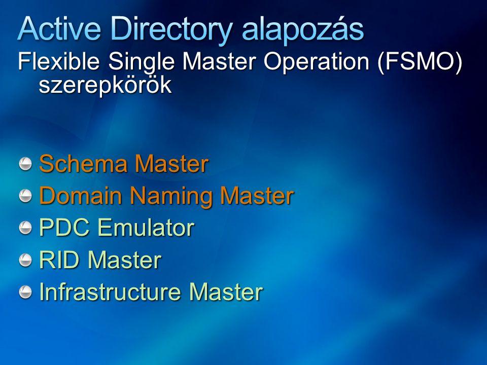 Flexible Single Master Operation (FSMO) szerepkörök Schema Master Domain Naming Master PDC Emulator RID Master Infrastructure Master