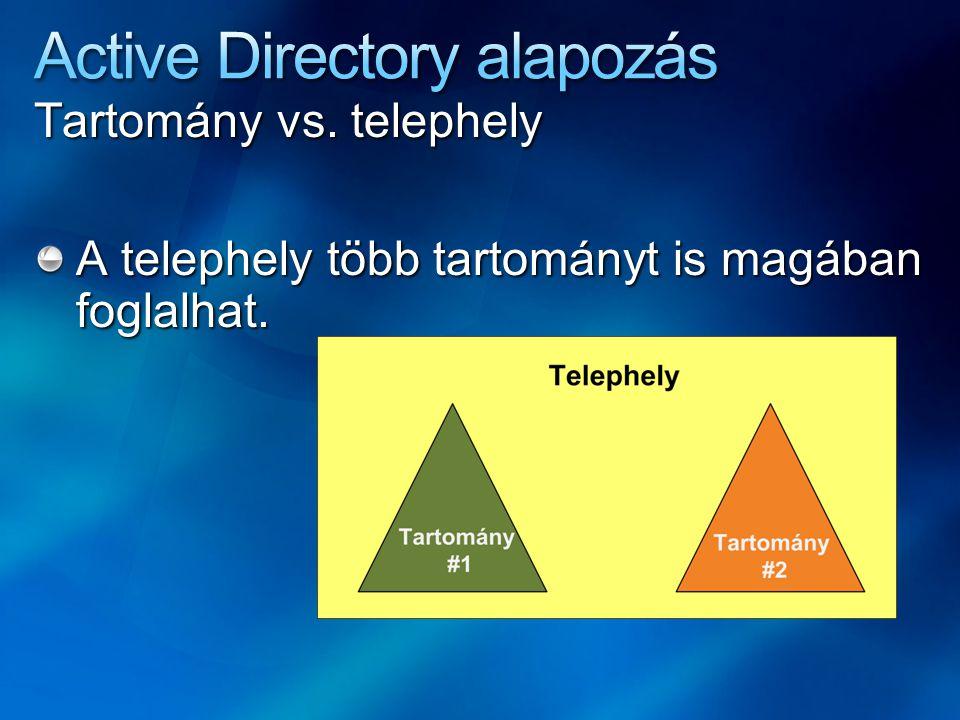 Tartomány vs. telephely A telephely több tartományt is magában foglalhat.