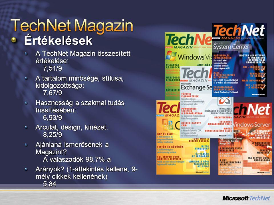 Értékelések A TechNet Magazin összesített értékelése: 7,51/9 A tartalom minősége, stílusa, kidolgozottsága: 7,67/9 Hasznosság a szakmai tudás frissítésében: 6,93/9 Arculat, design, kinézet: 8,25/9 Ajánlaná ismerősének a Magazint.
