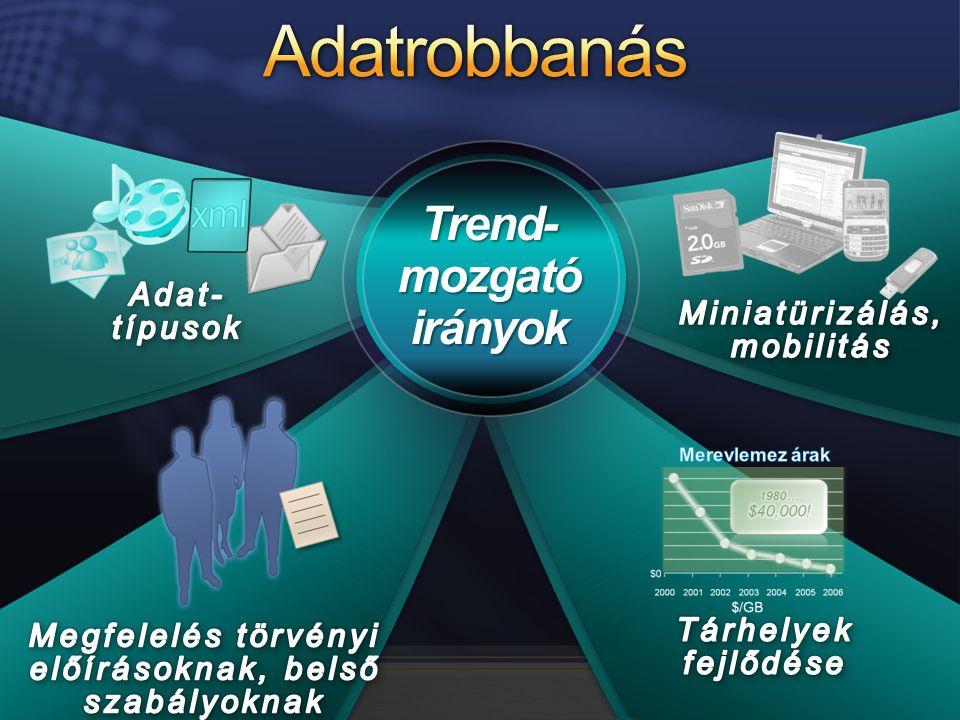 Trend- mozgató irányok