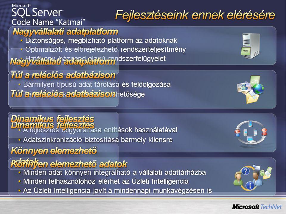 Biztonságos, megbízható platform az adatoknakBiztonságos, megbízható platform az adatoknak Optimalizált és előrejelezhető rendszerteljesítményOptimalizált és előrejelezhető rendszerteljesítmény Hatékony, házirend-alapú rendszerfelügyeletHatékony, házirend-alapú rendszerfelügyelet Bármilyen típusú adat tárolása és feldolgozásaBármilyen típusú adat tárolása és feldolgozása Térképadatok kezelésének lehetőségeTérképadatok kezelésének lehetősége A fejlesztés felgyorsítása entitások használatávalA fejlesztés felgyorsítása entitások használatával Adatszinkronizáció biztosítása bármely kliensreAdatszinkronizáció biztosítása bármely kliensre Minden adat könnyen integrálható a vállalati adattárházbaMinden adat könnyen integrálható a vállalati adattárházba Minden felhasználóhoz elérhet az Üzleti IntelligenciaMinden felhasználóhoz elérhet az Üzleti Intelligencia Az Üzleti Intelligencia javít a mindennapi munkavégzésen isAz Üzleti Intelligencia javít a mindennapi munkavégzésen is