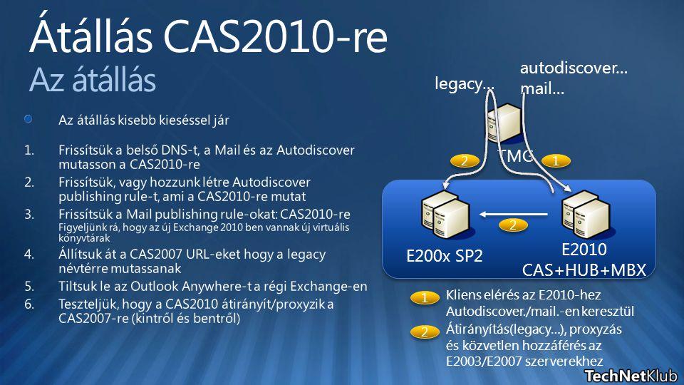 TMG E200x SP2 E2010 CAS+HUB+MBX autodiscover… mail… 1 1 2 2 2 2 1 1 Kliens elérés az E2010-hez Autodiscover./mail.-en keresztül Átirányítás(legacy…), proxyzás és közvetlen hozzáférés az E2003/E2007 szerverekhez 2 2 legacy…
