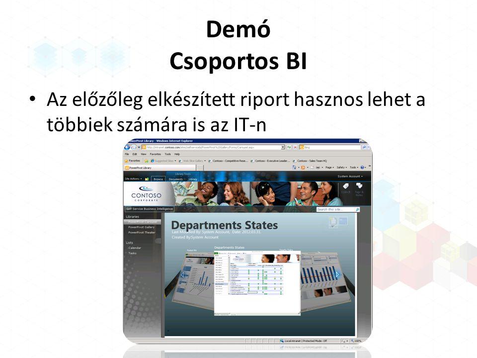 Demó Csoportos BI Az előzőleg elkészített riport hasznos lehet a többiek számára is az IT-n