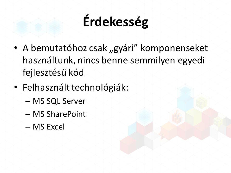 """Érdekesség A bemutatóhoz csak """"gyári komponenseket használtunk, nincs benne semmilyen egyedi fejlesztésű kód Felhasznált technológiák: – MS SQL Server – MS SharePoint – MS Excel"""