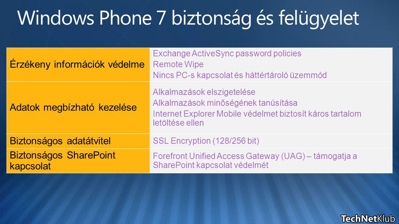 Érzékeny információk védelme Exchange ActiveSync password policies Remote Wipe Nincs PC-s kapcsolat és háttértároló üzemmód Adatok megbízható kezelése Alkalmazások elszigetelése Alkalmazások minőségének tanúsítása Internet Explorer Mobile védelmet biztosít káros tartalom letöltése ellen Biztonságos adatátvitel SSL Encryption (128/256 bit) Biztonságos SharePoint kapcsolat Forefront Unified Access Gateway (UAG) – támogatja a SharePoint kapcsolat védelmét
