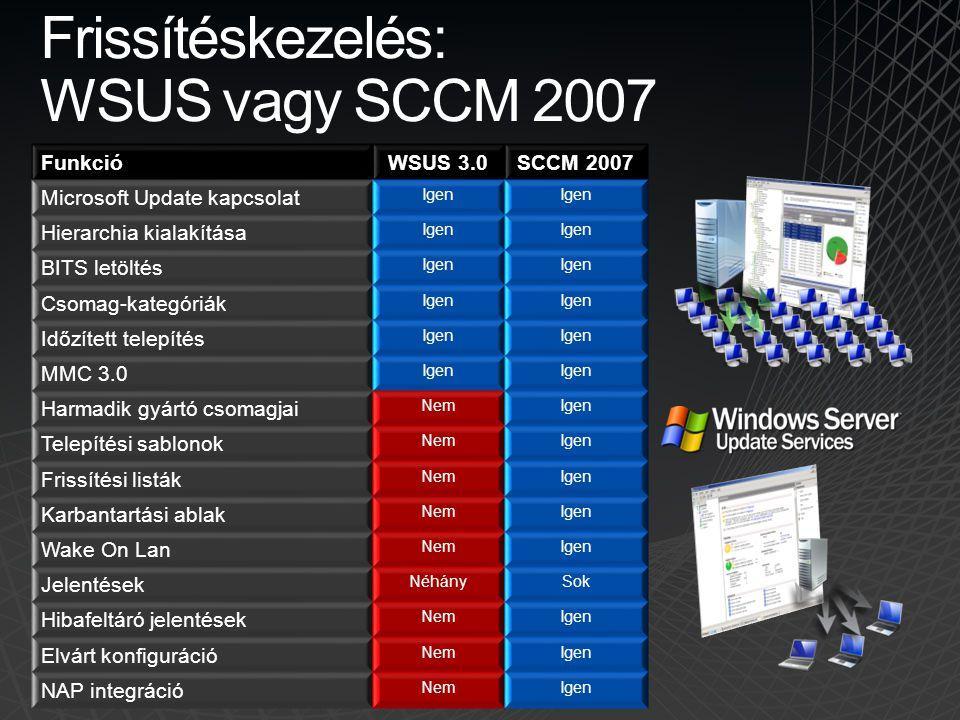 Frissítéskezelés: WSUS vagy SCCM 2007 FunkcióWSUS 3.0SCCM 2007 Microsoft Update kapcsolat Igen Hierarchia kialakítása Igen BITS letöltés Igen Csomag-k