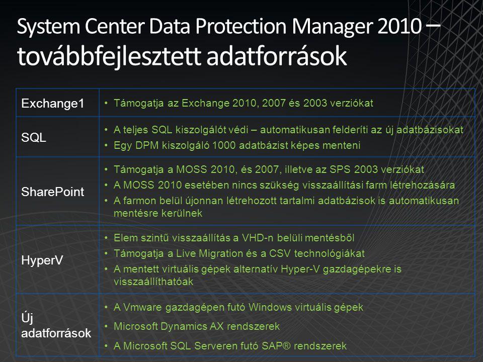 System Center Data Protection Manager 2010 – továbbfejlesztett adatforrások Exchange1 Támogatja az Exchange 2010, 2007 és 2003 verziókat SQL A teljes