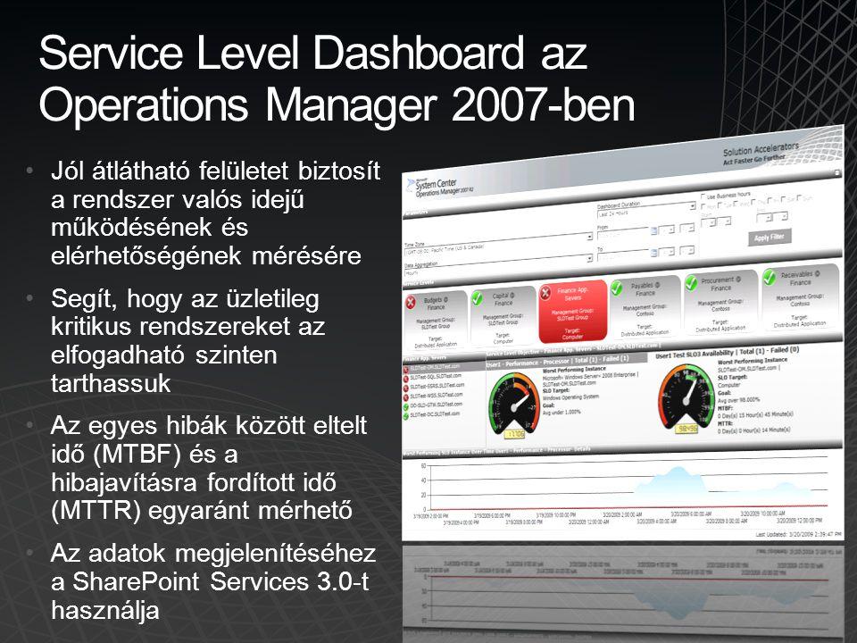 Service Level Dashboard az Operations Manager 2007-ben Jól átlátható felületet biztosít a rendszer valós idejű működésének és elérhetőségének mérésére