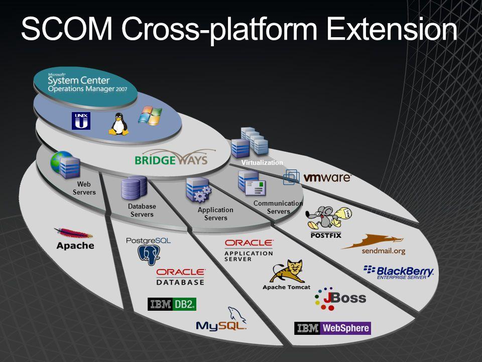 SCOM Cross-platform Extension