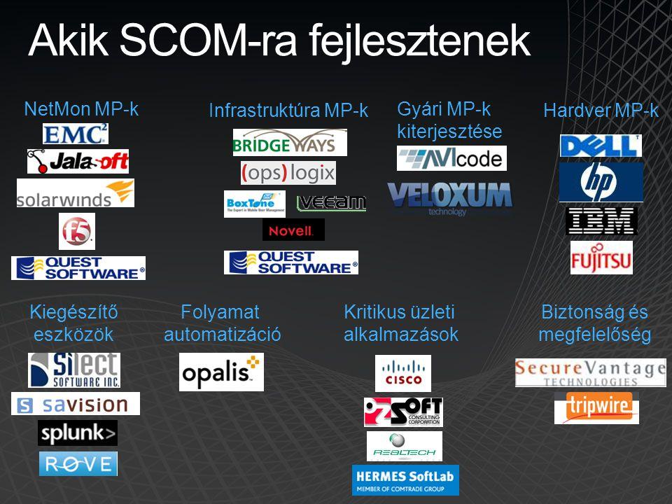 Akik SCOM-ra fejlesztenek NetMon MP-k Gyári MP-k kiterjesztése Hardver MP-k Kritikus üzleti alkalmazások Biztonság és megfelelőség Folyamat automatizá