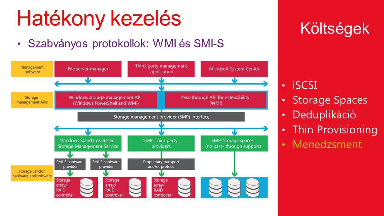Hatékony kezelés iSCSI Storage Spaces Deduplikáció Thin Provisioning Menedzsment Szabványos protokollok: WMI és SMI-S Költségek