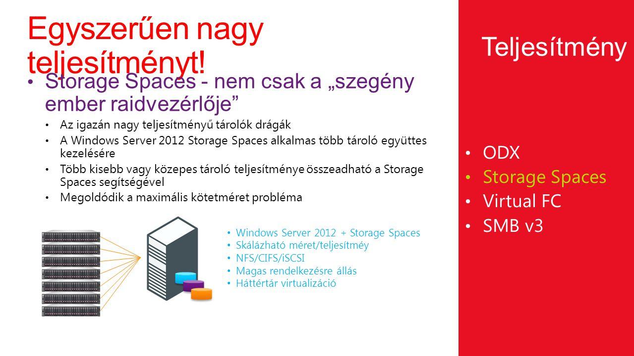 """Egyszerűen nagy teljesítményt! ODX Storage Spaces Virtual FC SMB v3 Storage Spaces - nem csak a """"szegény ember raidvezérlője"""" Az igazán nagy teljesítm"""