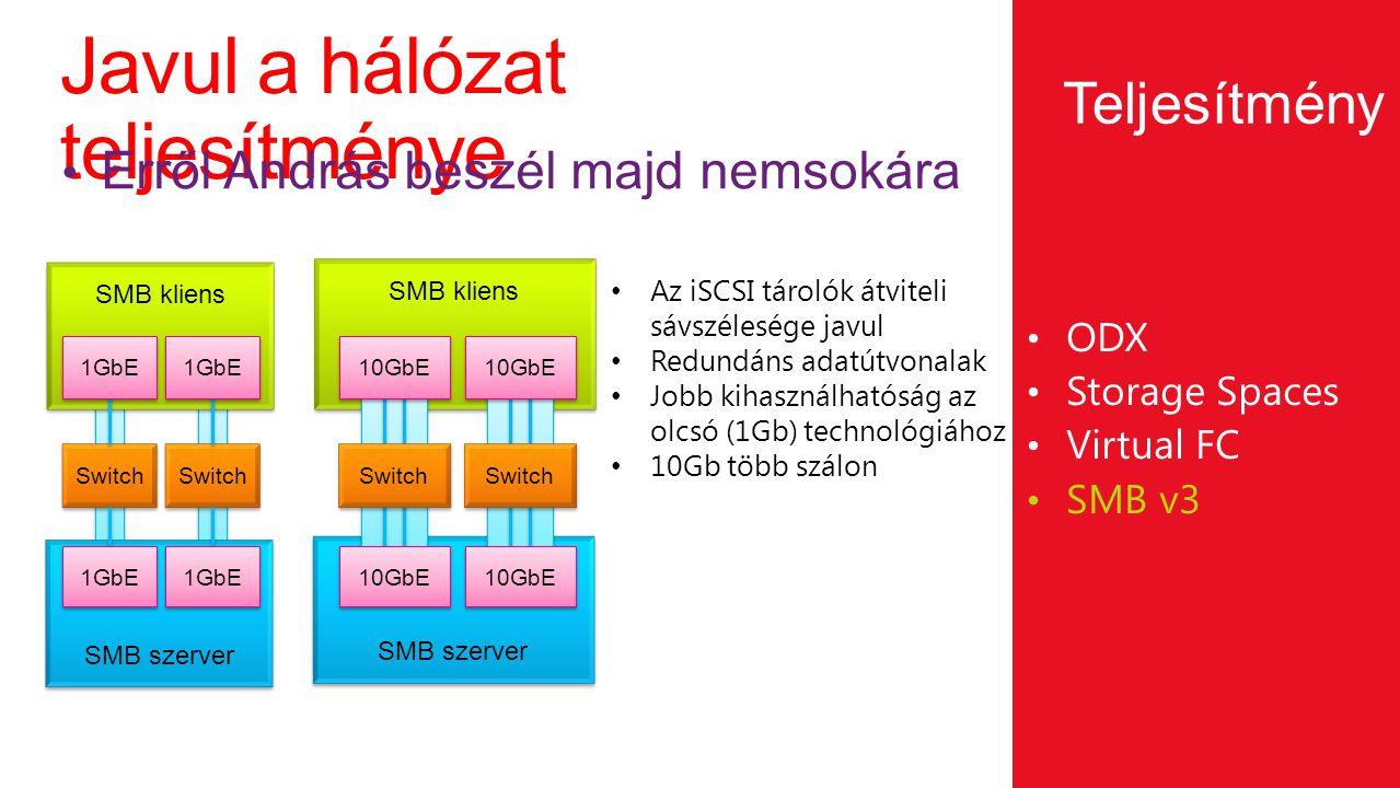 Javul a hálózat teljesítménye ODX Storage Spaces Virtual FC SMB v3 Erről András beszél majd nemsokára Teljesítmény SMB szerver SMB kliens Switch SMB s