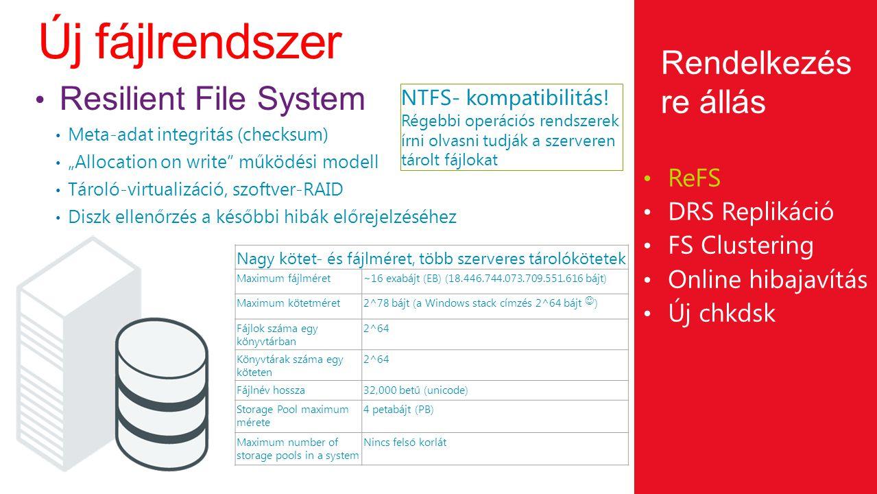 "Új fájlrendszer ReFS DRS Replikáció FS Clustering Online hibajavítás Új chkdsk Resilient File System Meta-adat integritás (checksum) ""Allocation on wr"
