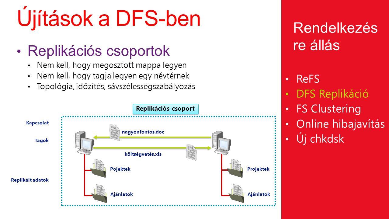 Újítások a DFS-ben ReFS DFS Replikáció FS Clustering Online hibajavítás Új chkdsk Replikációs csoportok Nem kell, hogy megosztott mappa legyen Nem kel