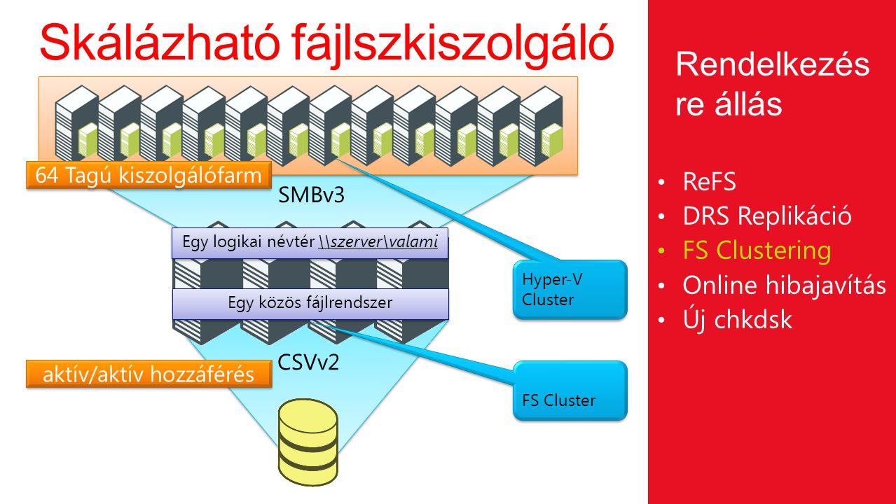 Skálázható fájlszkiszolgáló ReFS DRS Replikáció FS Clustering Online hibajavítás Új chkdsk Rendelkezés re állás Egy közös fájlrendszer Egy logikai név