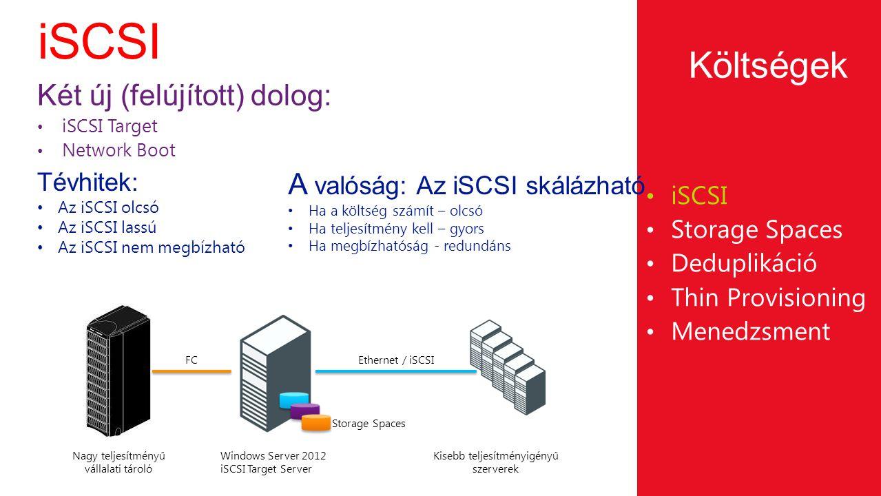 iSCSI Storage Spaces Deduplikáció Thin Provisioning Menedzsment Két új (felújított) dolog: iSCSI Target Network Boot Költségek Tévhitek: Az iSCSI olcs