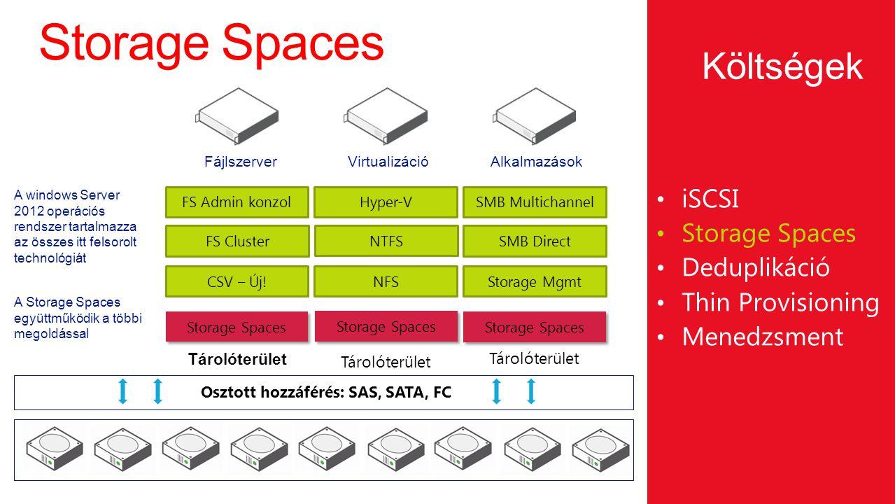 Hatékony adattárolás iSCSI Storage Spaces Deduplikáció Thin Provisioning Menedzsment Költségek A deduplikációról egyszerűen File 2 Meta-adatAdat Név, méret...ABCXY File 1 Meta-adatAdat Név, méret...ABCMN File 1 Meta-adat Név, méret...