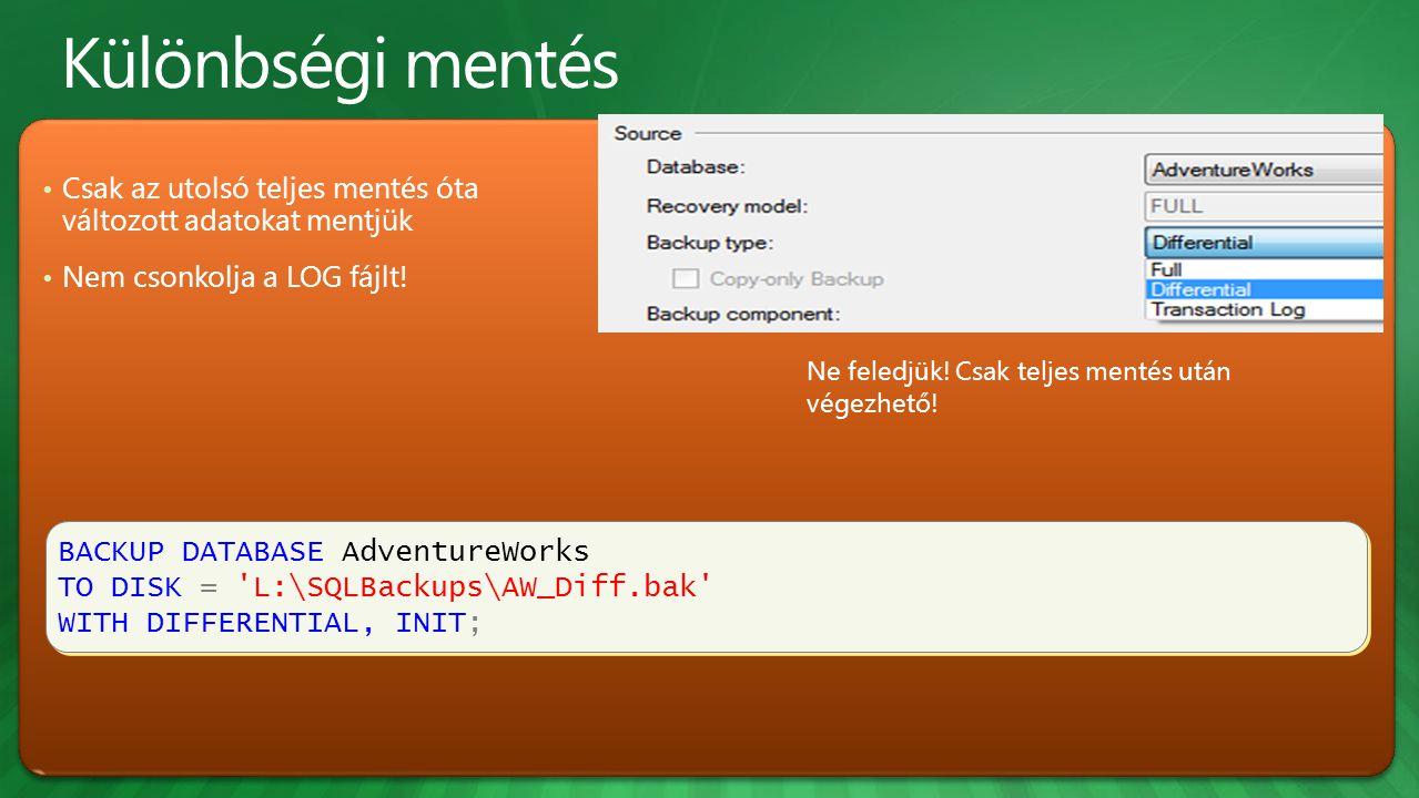 BACKUP DATABASE AdventureWorks TO DISK = L:\SQLBackups\AW_Diff.bak WITH DIFFERENTIAL, INIT; BACKUP DATABASE AdventureWorks TO DISK = L:\SQLBackups\AW_Diff.bak WITH DIFFERENTIAL, INIT; Csak az utolsó teljes mentés óta változott adatokat mentjük Nem csonkolja a LOG fájlt.