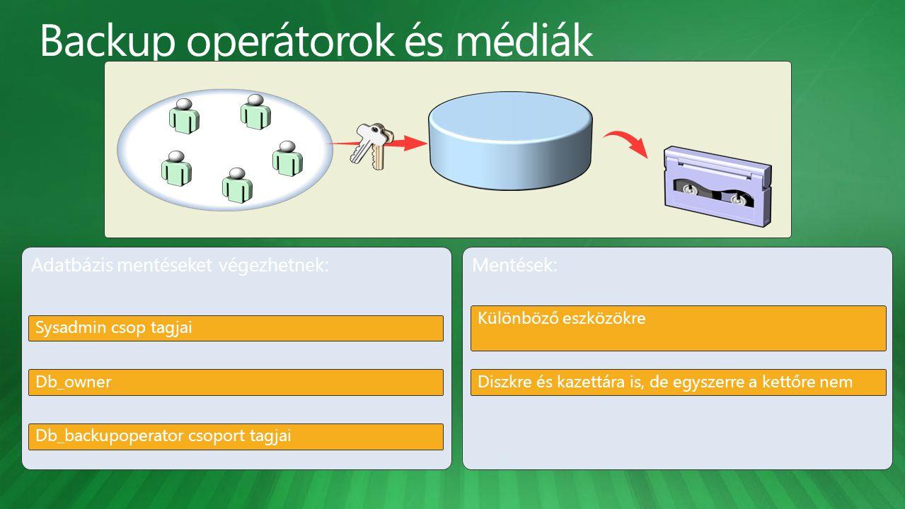 Mentések: Különböző eszközökre Diszkre és kazettára is, de egyszerre a kettőre nem Adatbázis mentéseket végezhetnek: Sysadmin csop tagjai Db_owner Db_backupoperator csoport tagjai