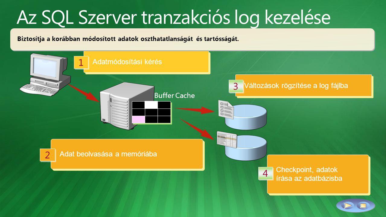 Buffer Cache Adat beolvasása a memóriába 2 2 Változások rögzítése a log fájlba 3 3 Checkpoint, adatok írása az adatbázisba Checkpoint, adatok írása az adatbázisba 4 4 Adatmódosítási kérés 1 1 Biztosítja a korábban módosított adatok oszthatatlanságát és tartósságát.