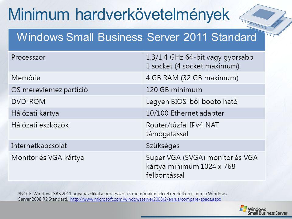 Minimum hardverkövetelmények Windows Small Business Server 2011 Standard Processzor1.3/1.4 GHz 64-bit vagy gyorsabb 1 socket (4 socket maximum) Memóri