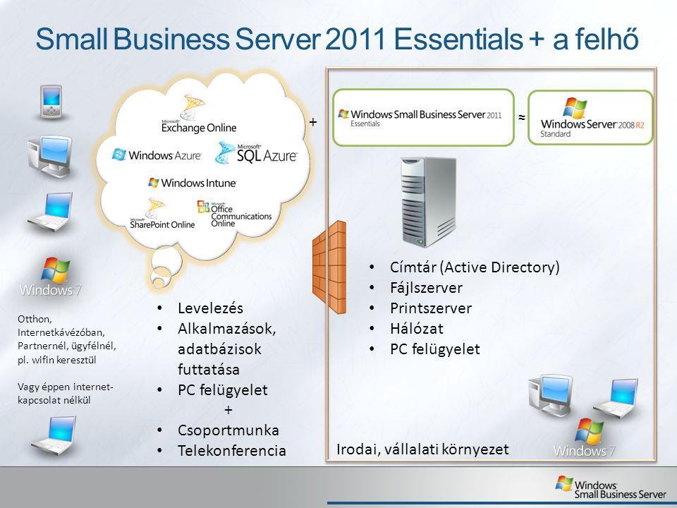 Small Business Server 2011 Essentials + a felhő ≈ Címtár (Active Directory) Fájlszerver Printszerver Hálózat PC felügyelet Irodai, vállalati környezet
