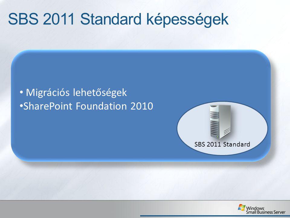Migrációs lehetőségek SharePoint Foundation 2010 Migrációs lehetőségek SharePoint Foundation 2010 SBS 2011 Standard képességek SBS 2011 Standard