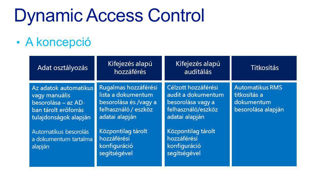 Dynamic Access Control Adat osztályozás Rugalmas hozzáférési lista a dokumentum besorolása és /vagy a felhasználó / eszköz adatai alapján Központilag