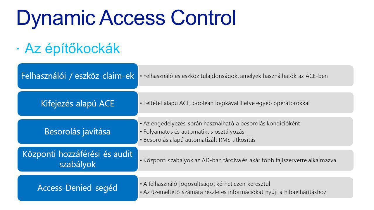 Dynamic Access Control  Az építőkockák Felhasználó és eszköz tulajdonságok, amelyek használhatók az ACE-ben Felhasználói / eszköz claim-ek Feltétel a