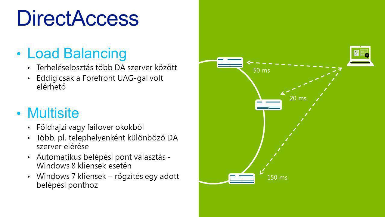 DirectAccess 50 ms 20 ms 150 ms Load Balancing Terheléselosztás több DA szerver között Eddig csak a Forefront UAG-gal volt elérhető Multisite Földrajz