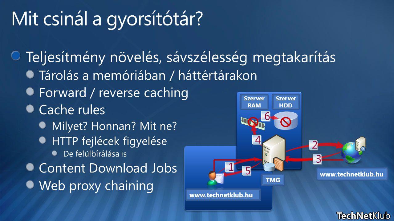 Szerver HDD www.technetklub.hu Szerver RAM 6 6 TMG 1 1 5 5 3 3 2 2 4 4
