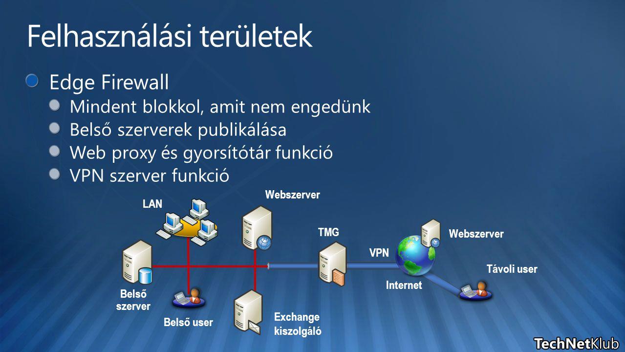 Belső user Exchange kiszolgáló Webszerver TMG Belső szerver LAN Webszerver VPN Internet Távoli user