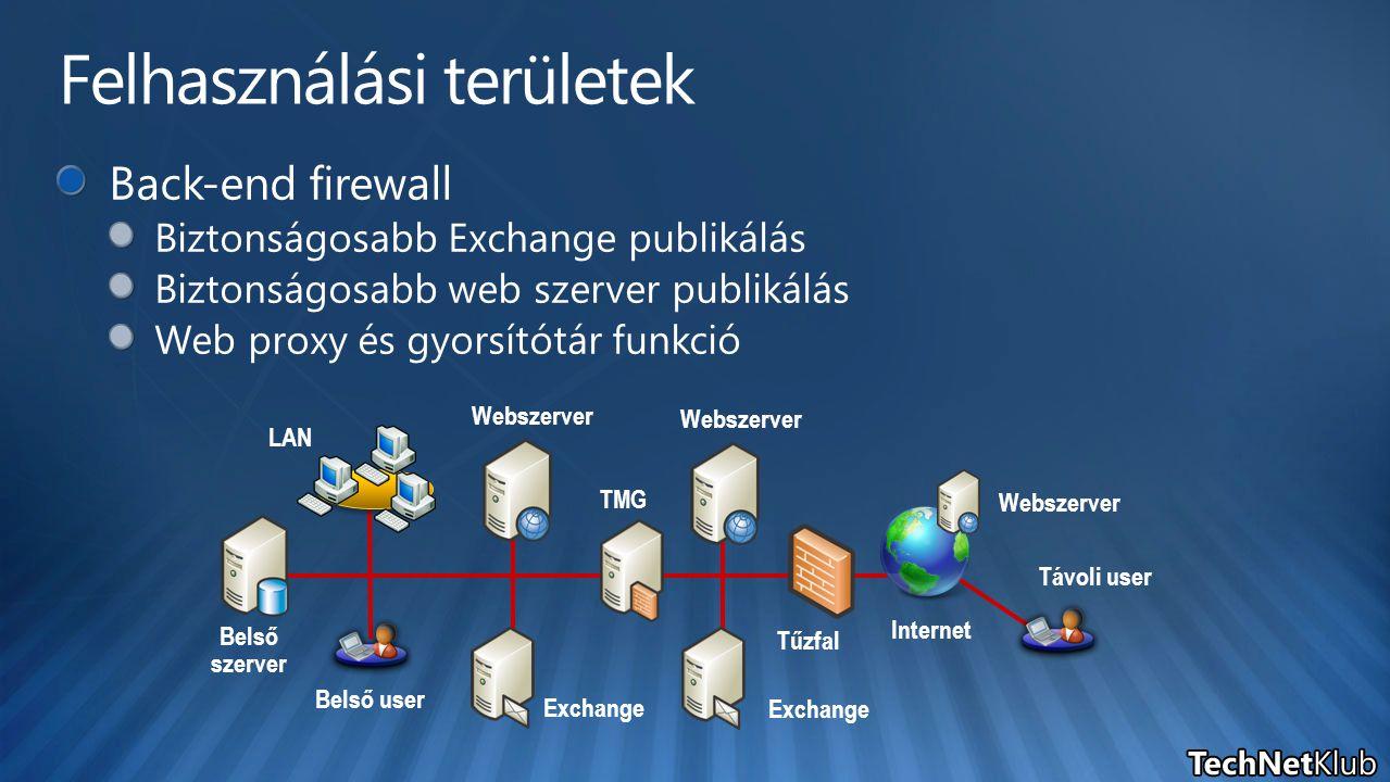 Belső user Exchange Webszerver TMG Belső szerver LAN Webszerver Internet Távoli user Webszerver Tűzfal Exchange