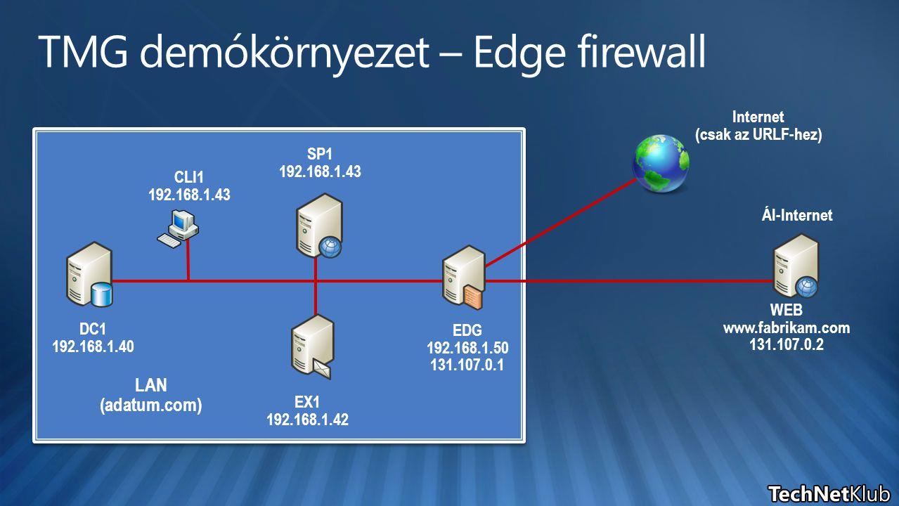 DC1 192.168.1.40 LAN (adatum.com) WEB www.fabrikam.com 131.107.0.2 SP1 192.168.1.43 EX1 192.168.1.42 EDG 192.168.1.50 131.107.0.1 CLI1 192.168.1.43 Ál-Internet Internet (csak az URLF-hez)