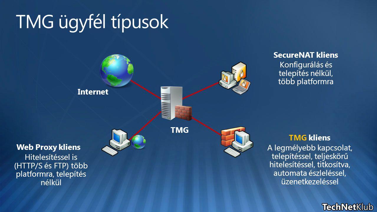 Hitelesítéssel is (HTTP/S és FTP) több platformra, telepítés nélkül A legmélyebb kapcsolat, telepítéssel, teljeskörű hitelesítéssel, titkosítva, automata észleléssel, üzenetkezeléssel Konfigurálás és telepítés nélkül, több platformra TMG Internet Web Proxy kliens TMG kliens SecureNAT kliens