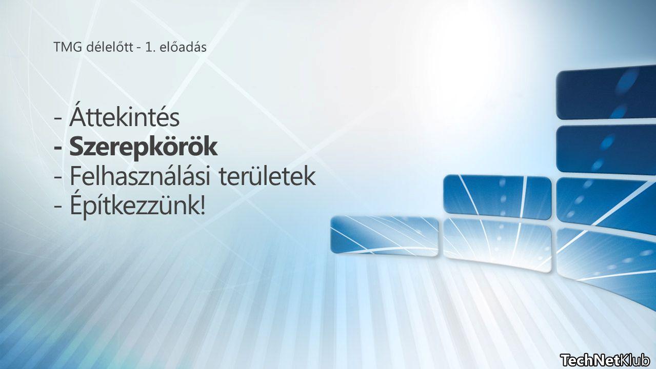 TMG ISP szerver VPN Internet Távoli user Belső user Belső szerver LAN Webszerver