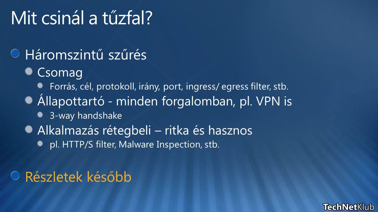 1 1 3 3 6 6 5 5 4 4 Webszerver TMG LAN 2 2 1 1 Szűrés 3 3 5 5 4 4 2 2 6 6 1 1 Távoli user DNS TMG Szűrés Webszerver