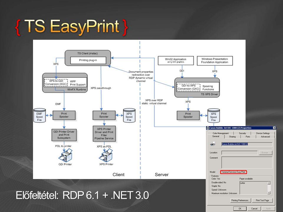 Előfeltétel: RDP 6.1 +.NET 3.0